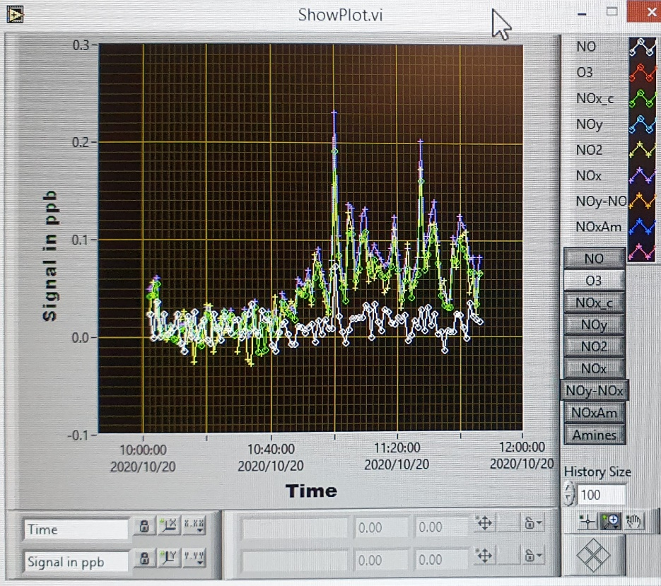 data_analyser